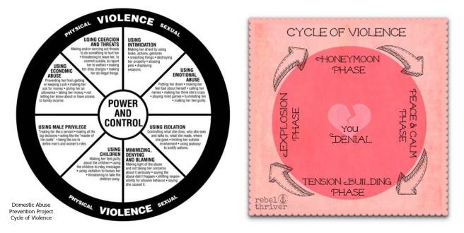 Cycles.jpg